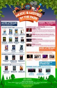 Free Concert at Riverside Park: Garden State Radio